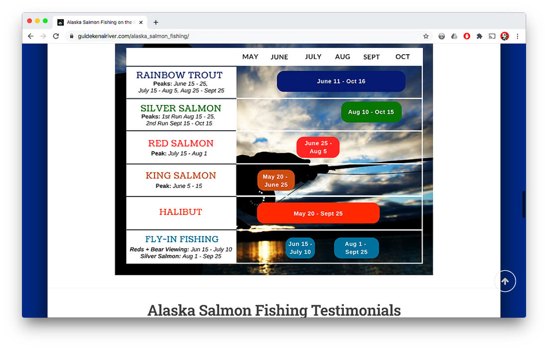 alaska-driftaway-fishing-website-portfolio3